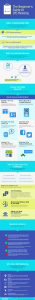 sms-marketing-infographic